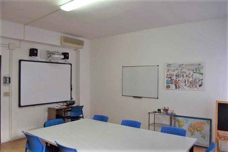 inlingua-sassari-aula4